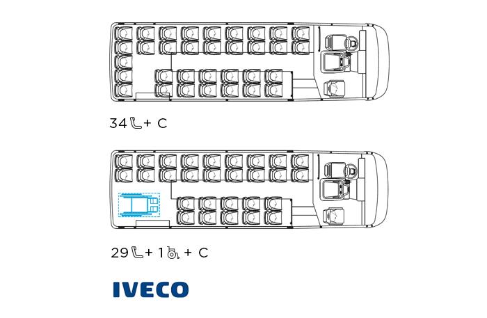 Indcar Mago2 Cabrio minibús descapotable distribución