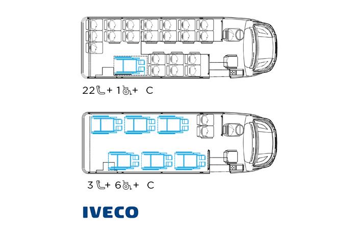 Indcar Wing minibús turístico distribución L7 PMR