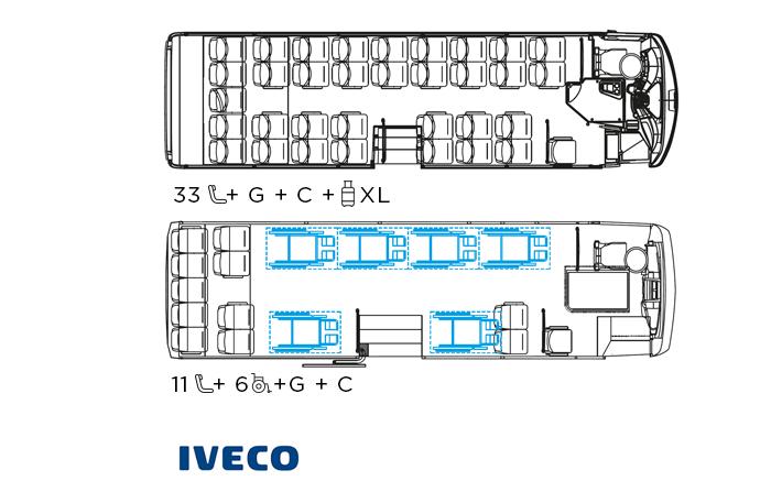 Indcar Next minibús turístico L9 IVECO distribución